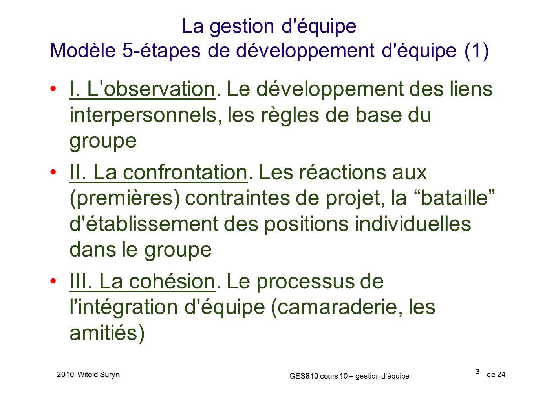 La gestion d équipe Modèle 5-étapes de développement d équipe (1)