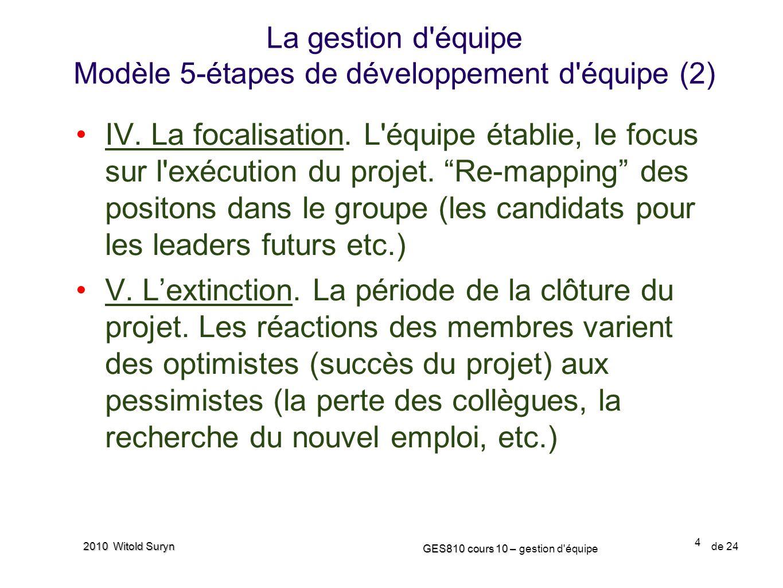 La gestion d équipe Modèle 5-étapes de développement d équipe (2)