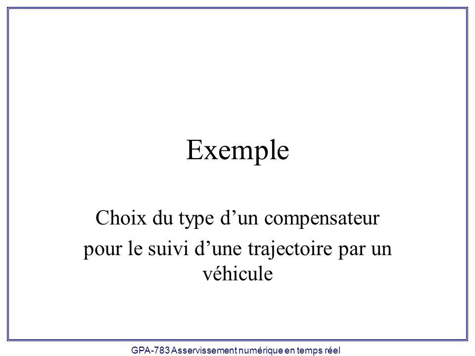 Exemple Choix du type d'un compensateur