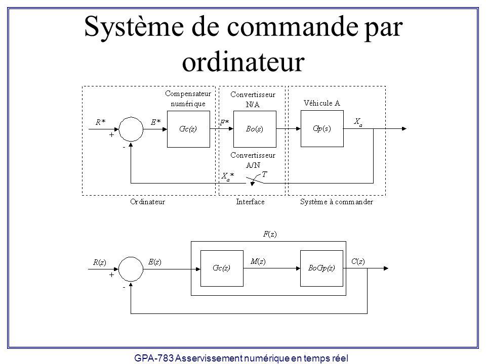 Système de commande par ordinateur