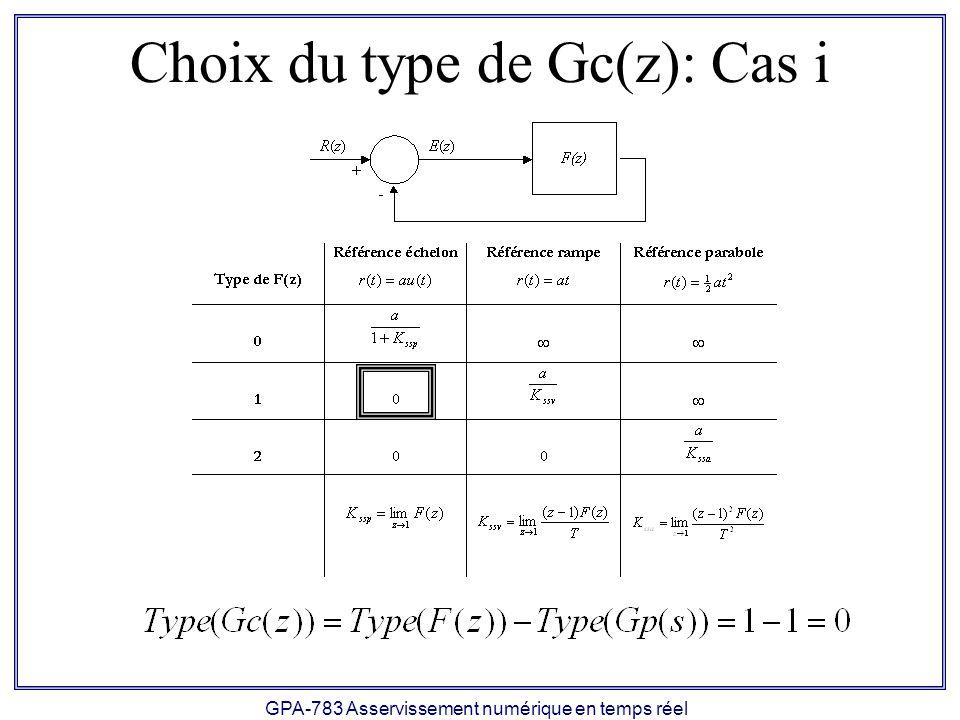 Choix du type de Gc(z): Cas i