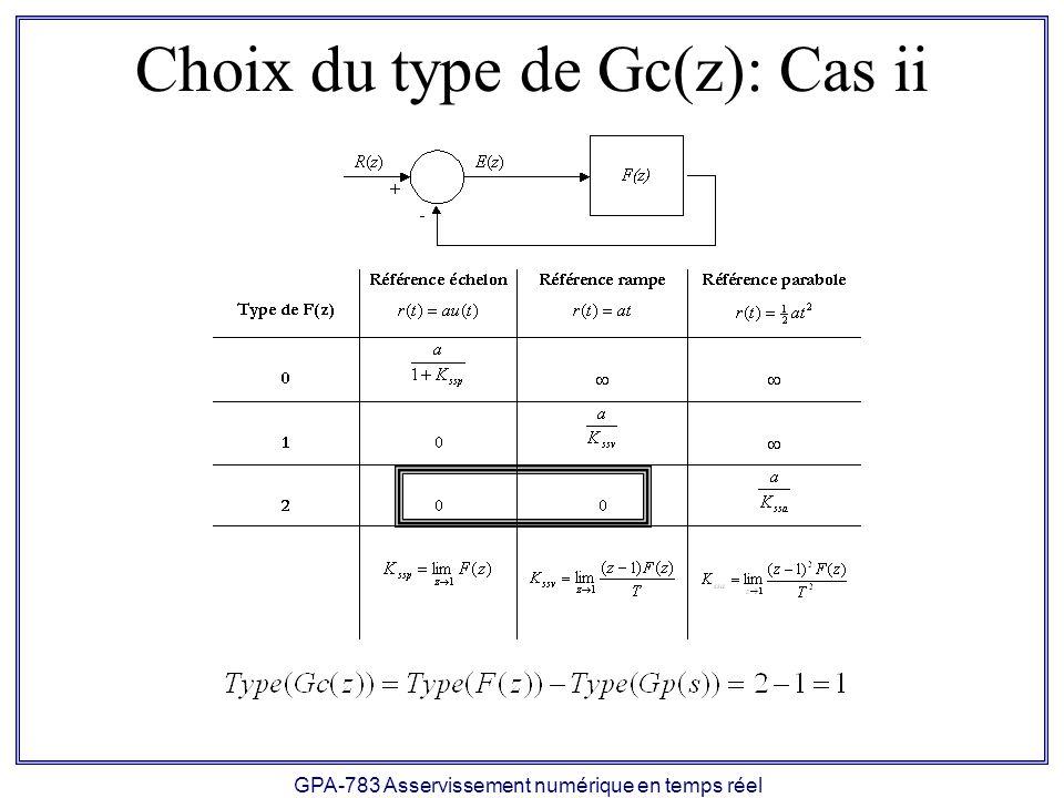 Choix du type de Gc(z): Cas ii