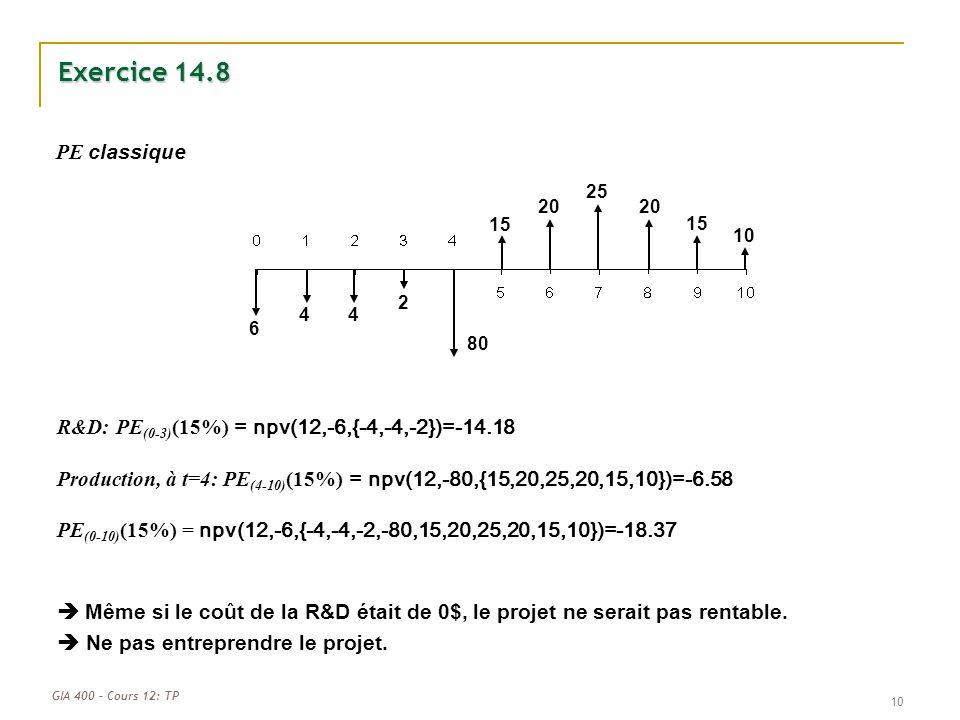 Exercice 14.8 PE classique. 25. 20. 20. 15. 15. 10. 2. 4. 4. 6. 80. R&D: PE(0-3)(15%) = npv(12,-6,{-4,-4,-2})=-14.18.