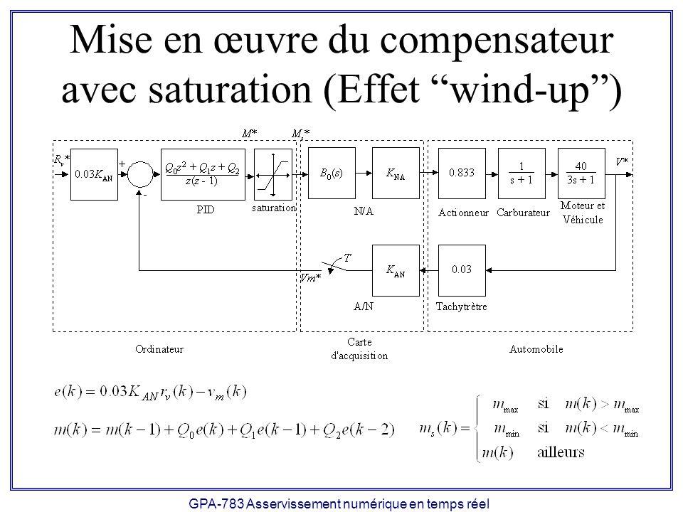Mise en œuvre du compensateur avec saturation (Effet wind-up )