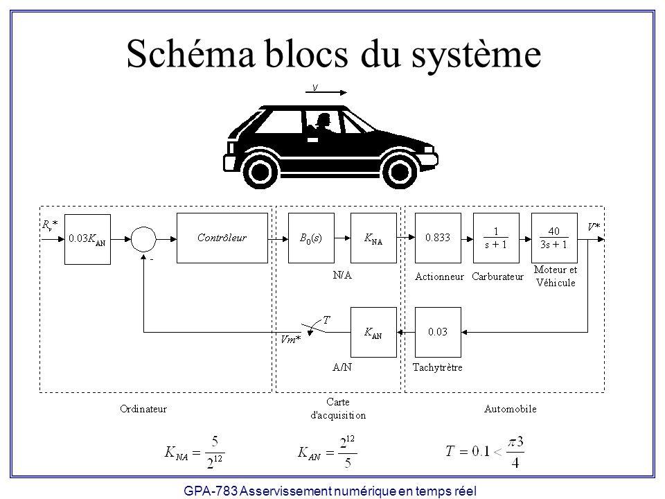 Schéma blocs du système