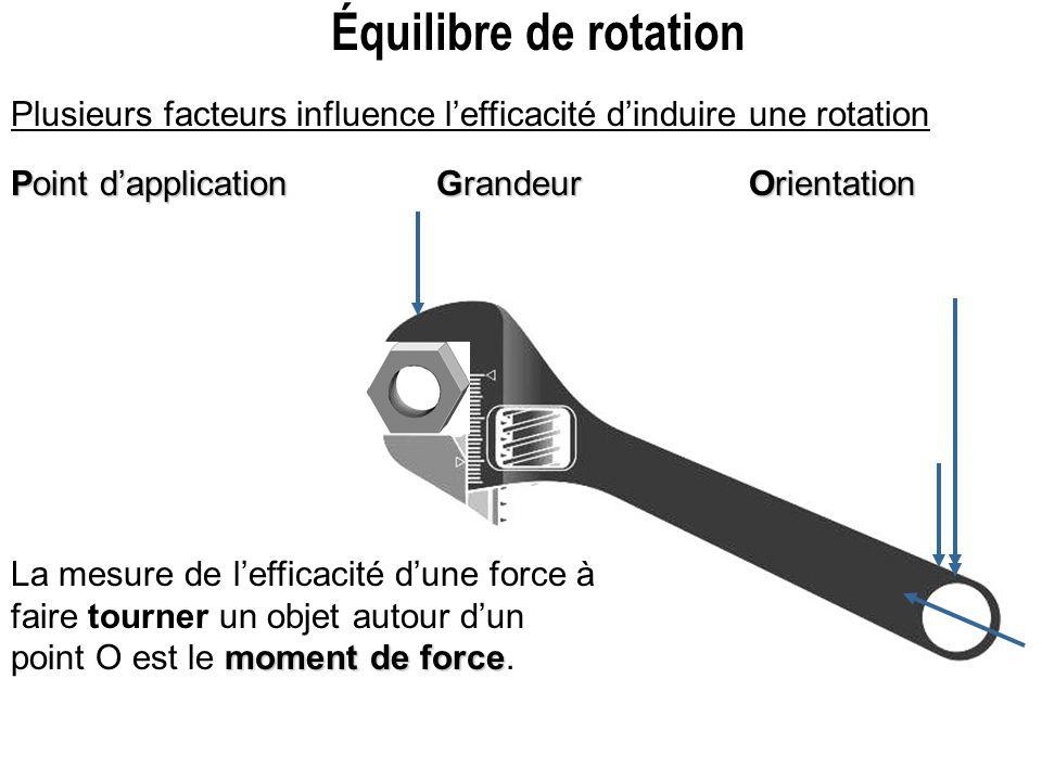 Équilibre de rotation Plusieurs facteurs influence l'efficacité d'induire une rotation. Point d'application.
