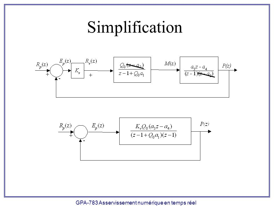 GPA-783 Asservissement numérique en temps réel