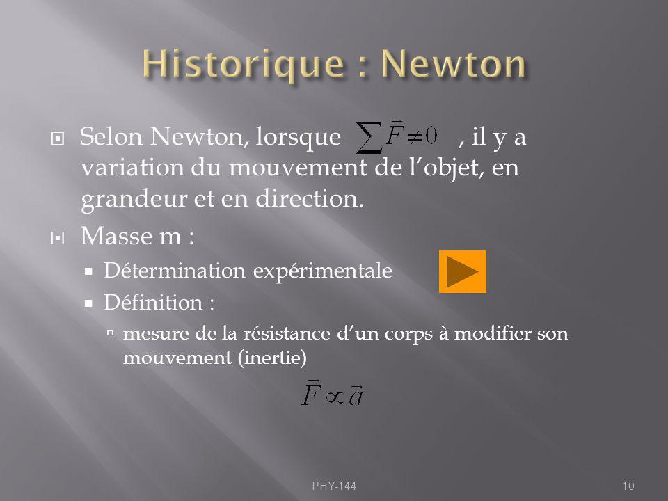 Historique : Newton Selon Newton, lorsque , il y a variation du mouvement de l'objet, en grandeur et en direction.