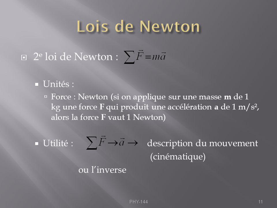 Lois de Newton 2e loi de Newton : Unités :