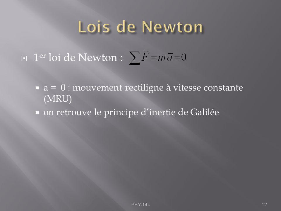 Lois de Newton 1er loi de Newton :