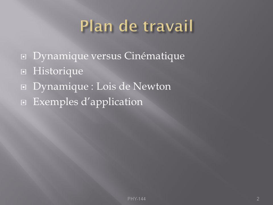 Plan de travail Dynamique versus Cinématique Historique