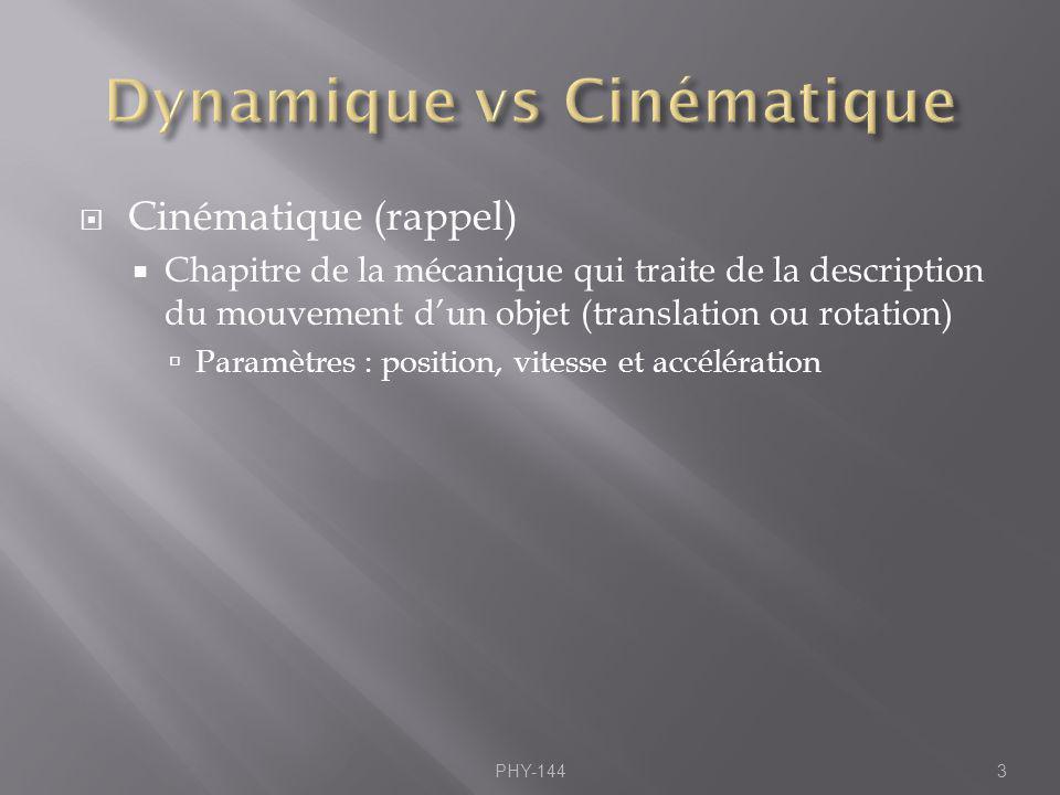 Dynamique vs Cinématique
