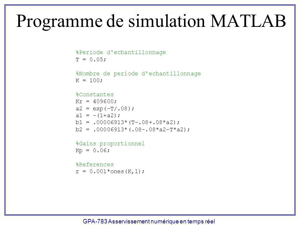 Programme de simulation MATLAB