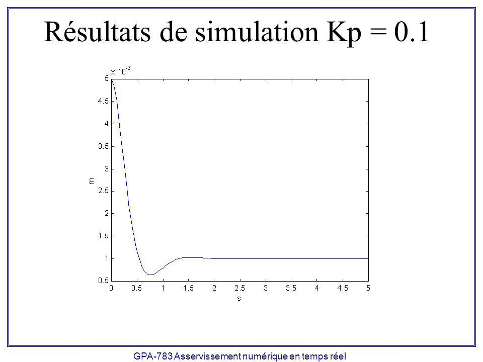 Résultats de simulation Kp = 0.1