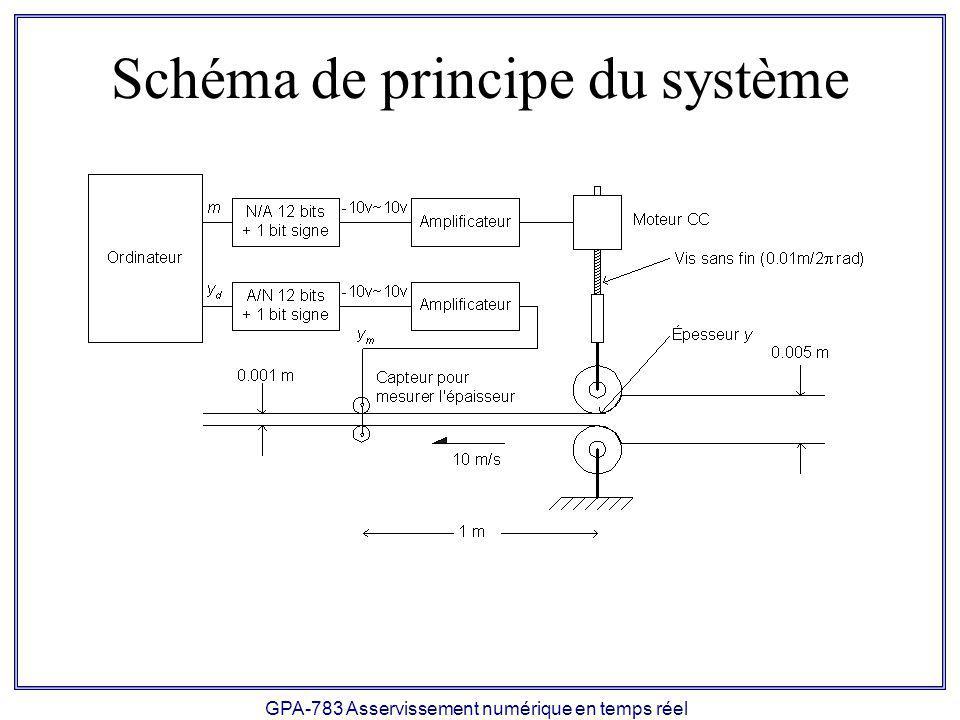 Schéma de principe du système