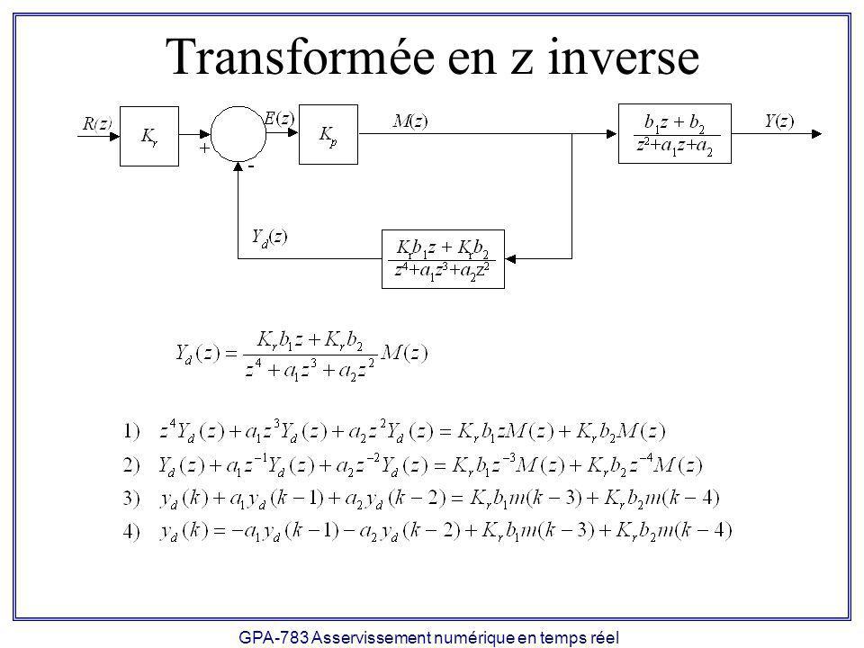 Transformée en z inverse