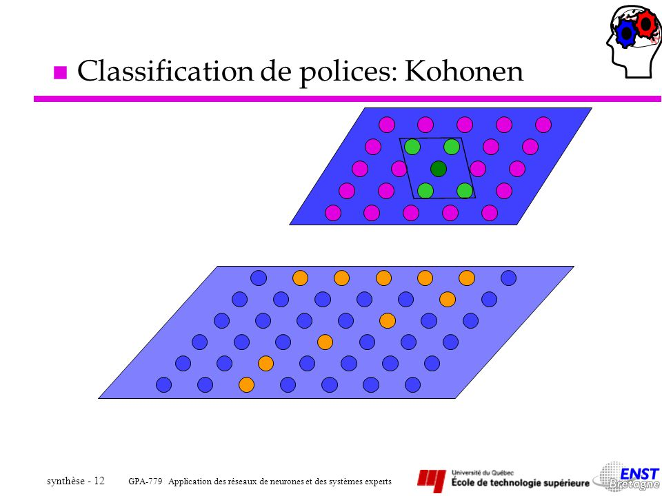 Classification de polices: Kohonen