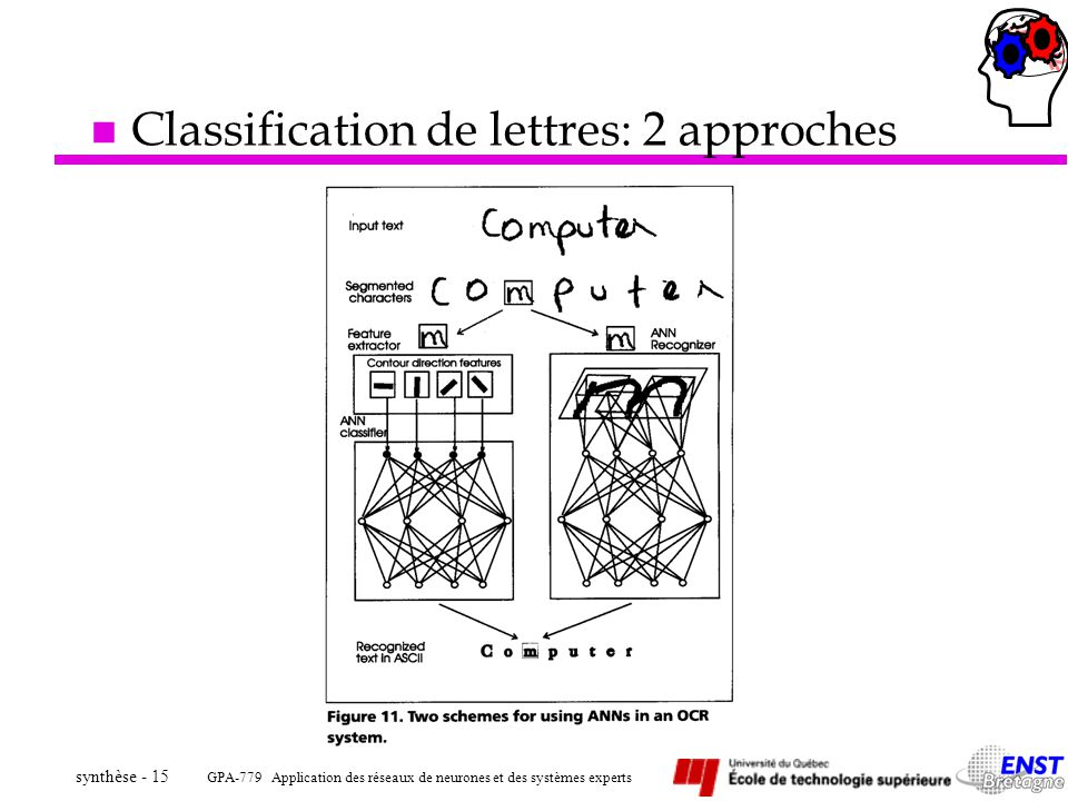 Classification de lettres: 2 approches