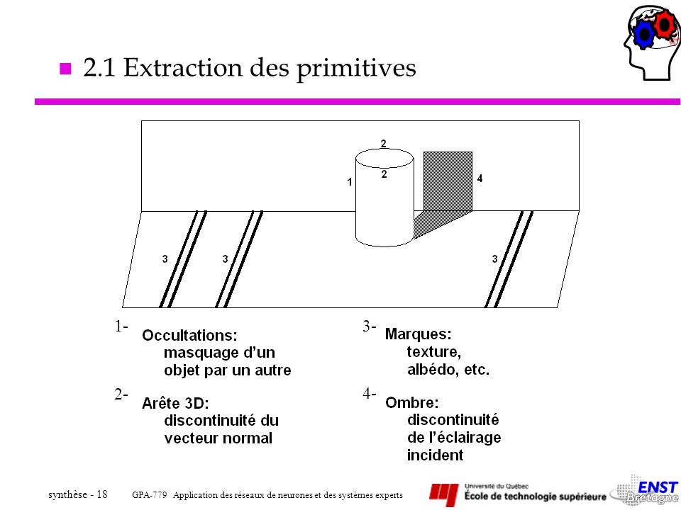 2.1 Extraction des primitives
