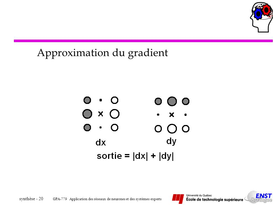 Approximation du gradient