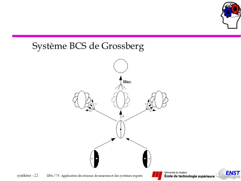 Système BCS de Grossberg