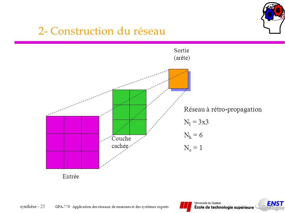 2- Construction du réseau