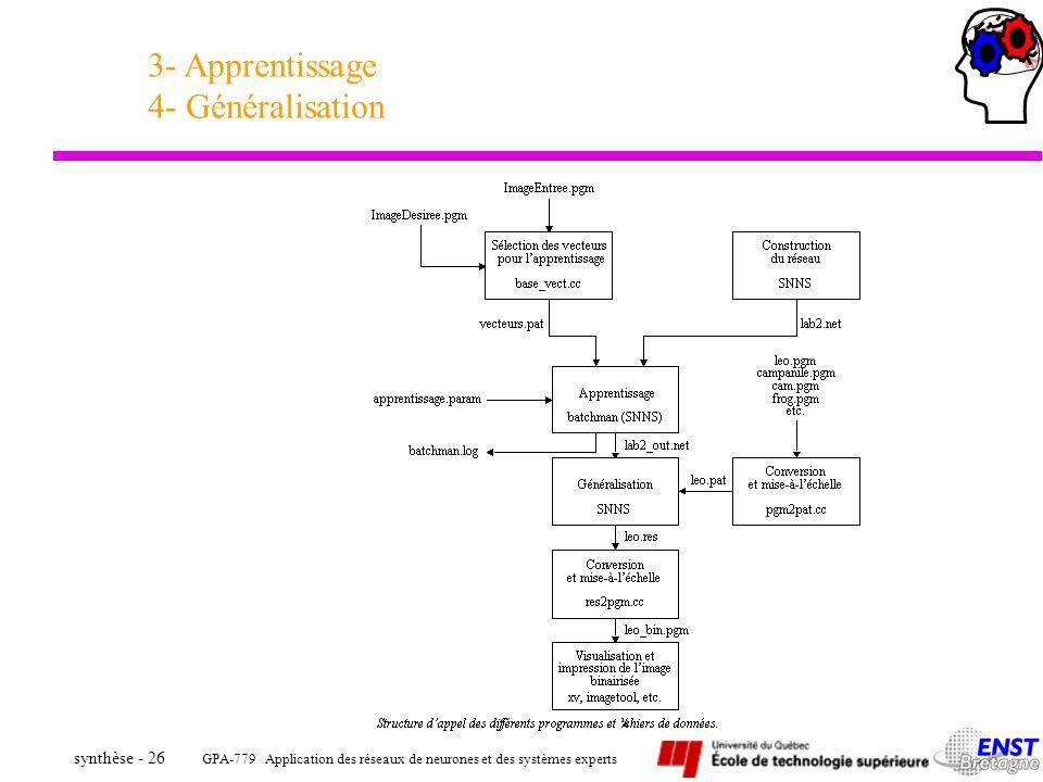 3- Apprentissage 4- Généralisation
