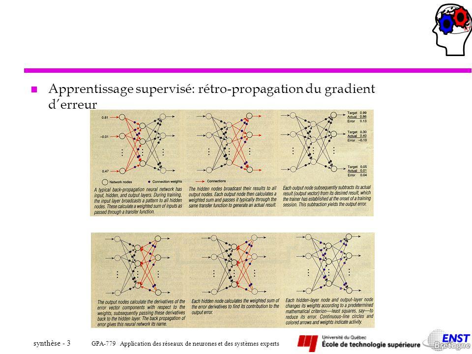Apprentissage supervisé: rétro-propagation du gradient d'erreur