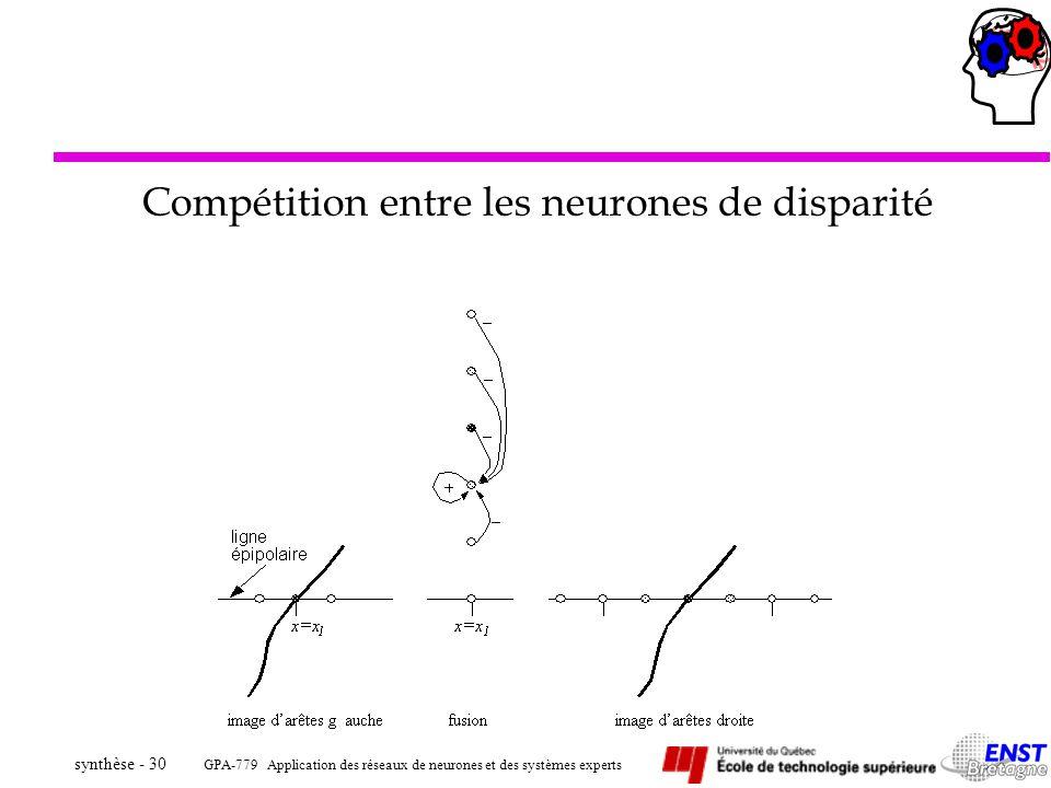 Compétition entre les neurones de disparité