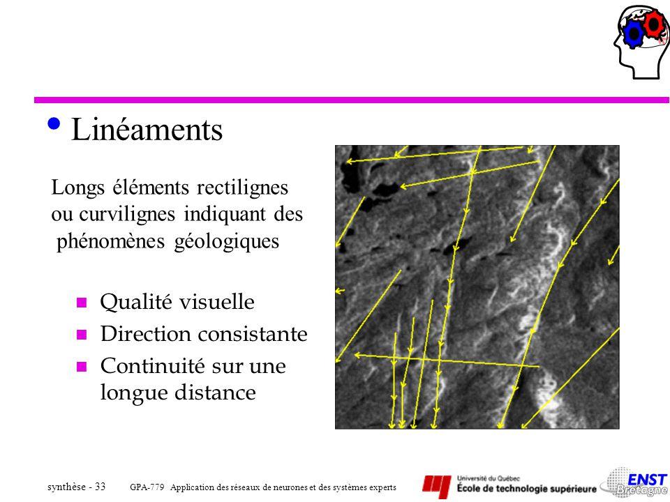 Linéaments Longs éléments rectilignes ou curvilignes indiquant des