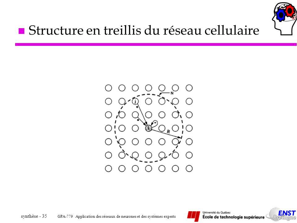 Structure en treillis du réseau cellulaire