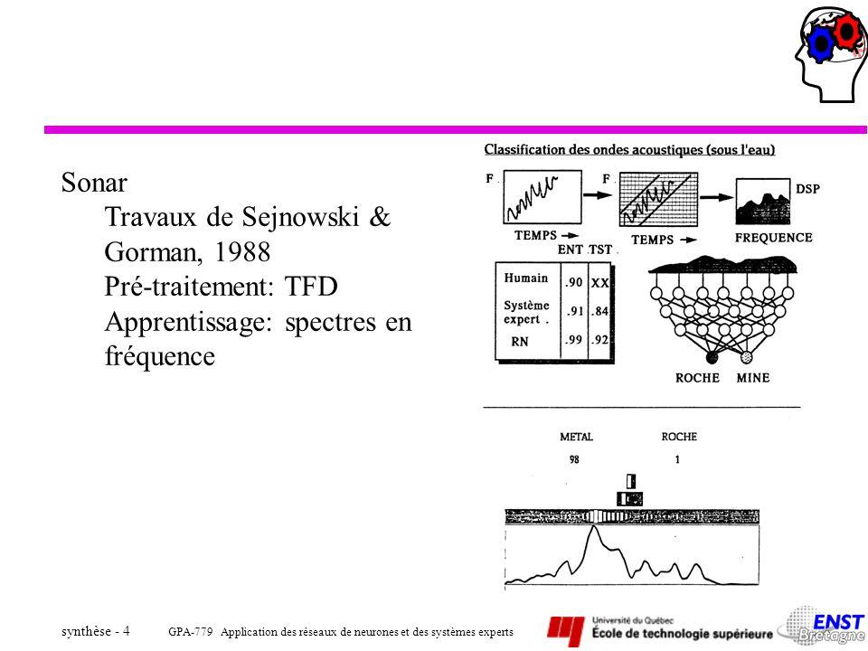 Sonar Travaux de Sejnowski & Gorman, 1988 Pré-traitement: TFD Apprentissage: spectres en fréquence