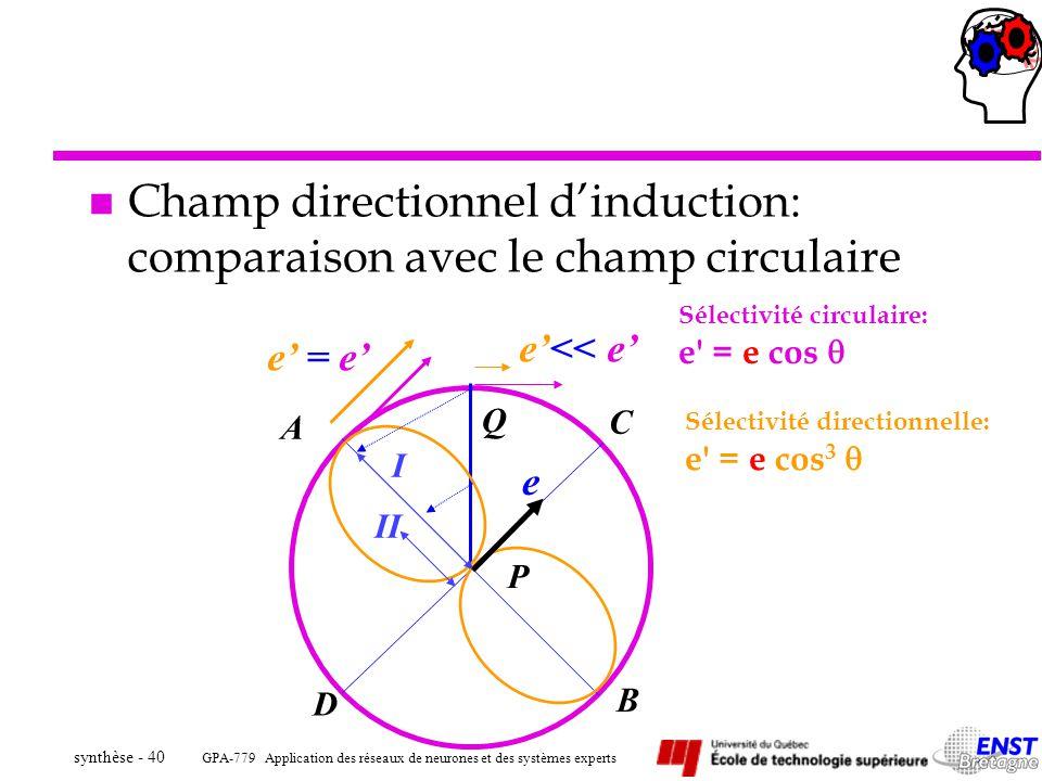 Champ directionnel d'induction: comparaison avec le champ circulaire