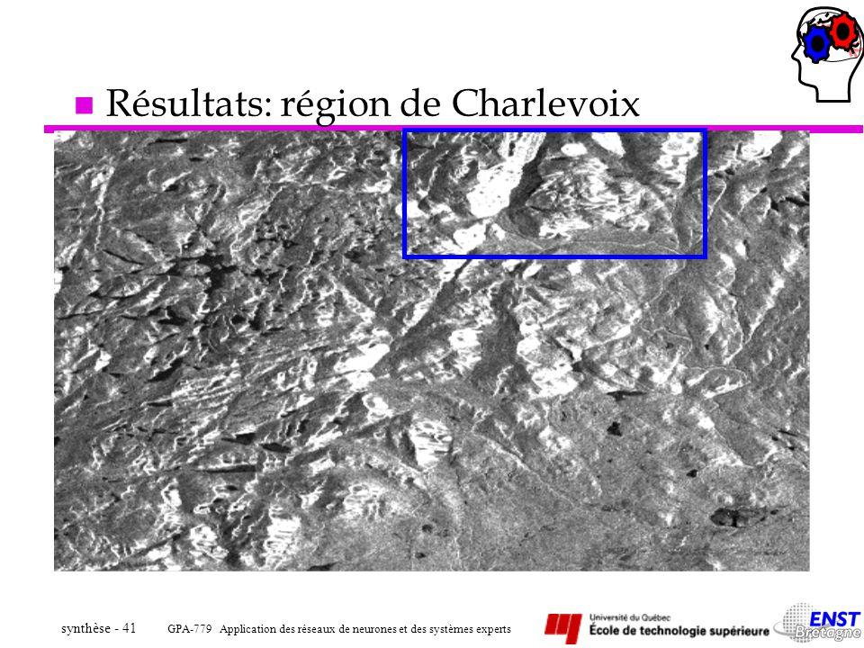 Résultats: région de Charlevoix