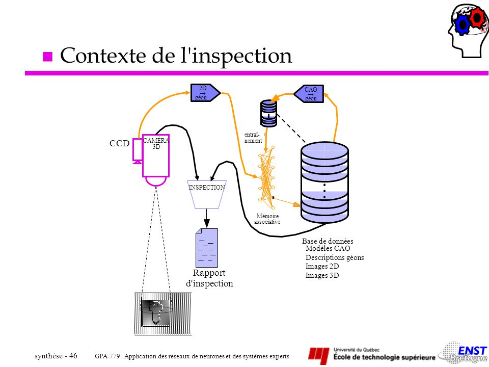 Contexte de l inspection