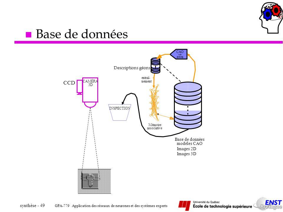 Base de données CCD Descriptions géons Base de données modèles CAO