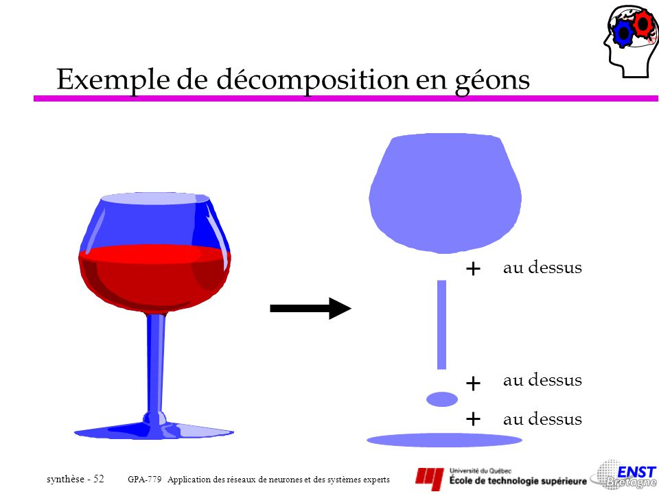 Exemple de décomposition en géons