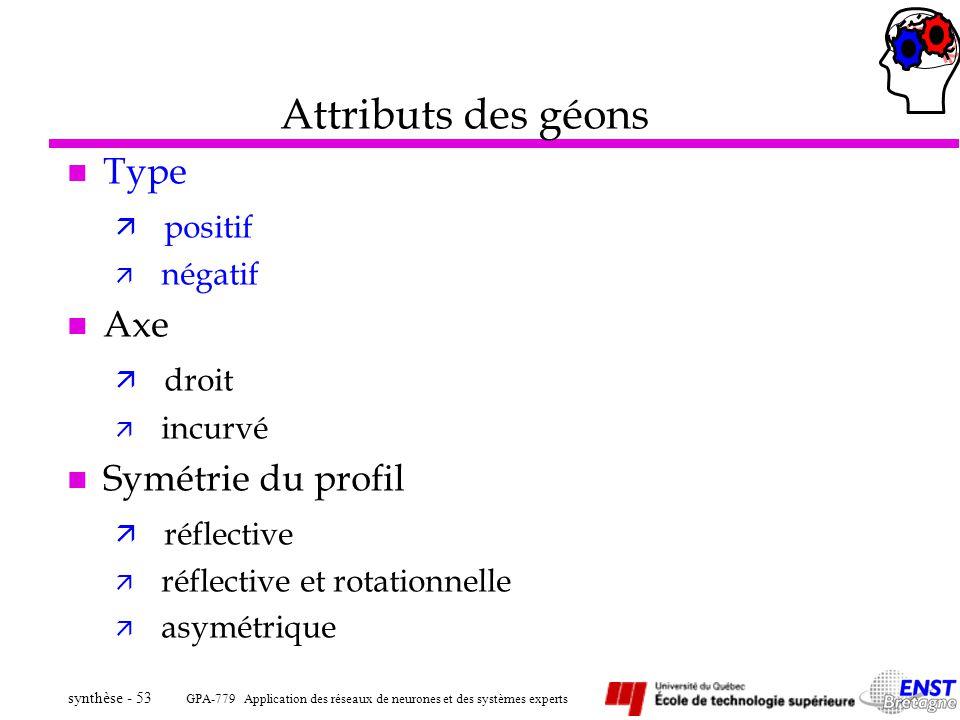Attributs des géons Type positif Axe droit Symétrie du profil