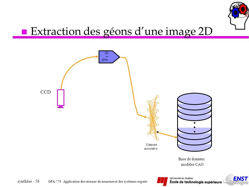Extraction des géons d'une image 2D
