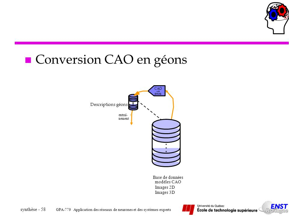 Conversion CAO en géons