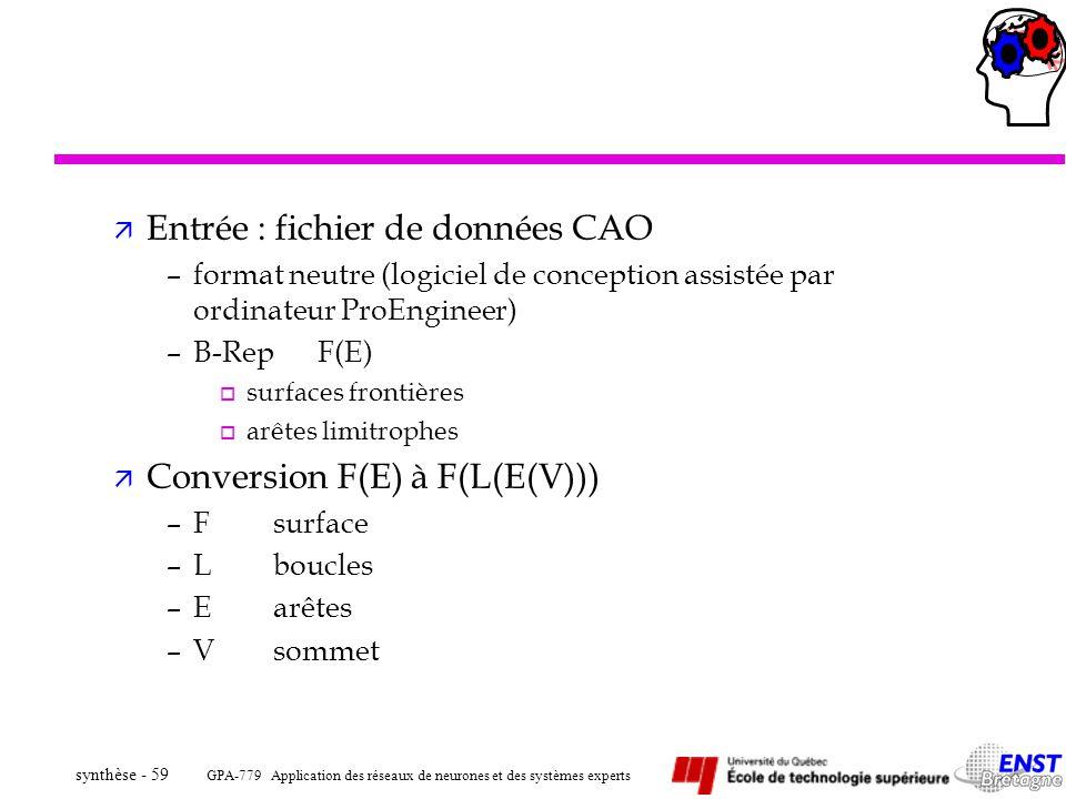 Entrée : fichier de données CAO