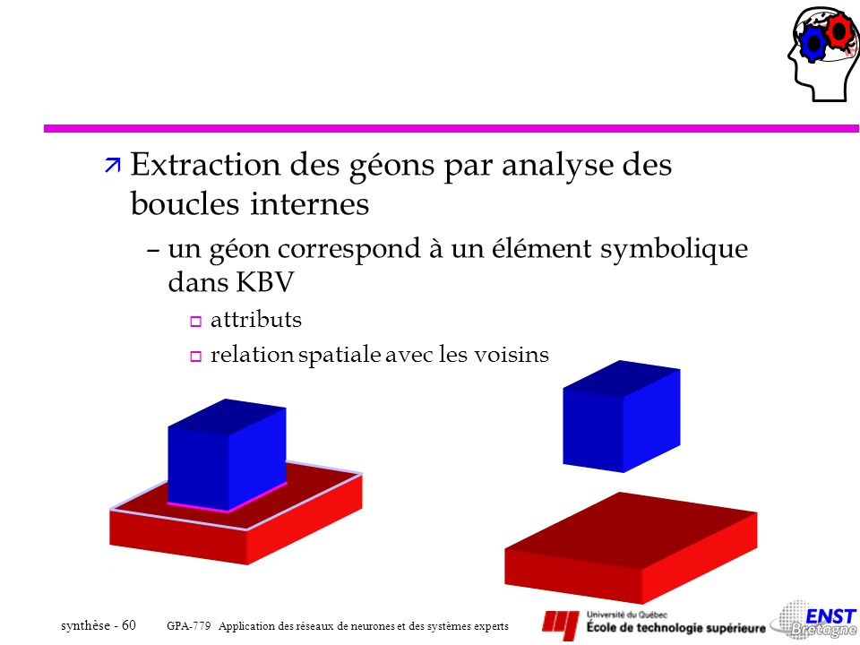 Extraction des géons par analyse des boucles internes