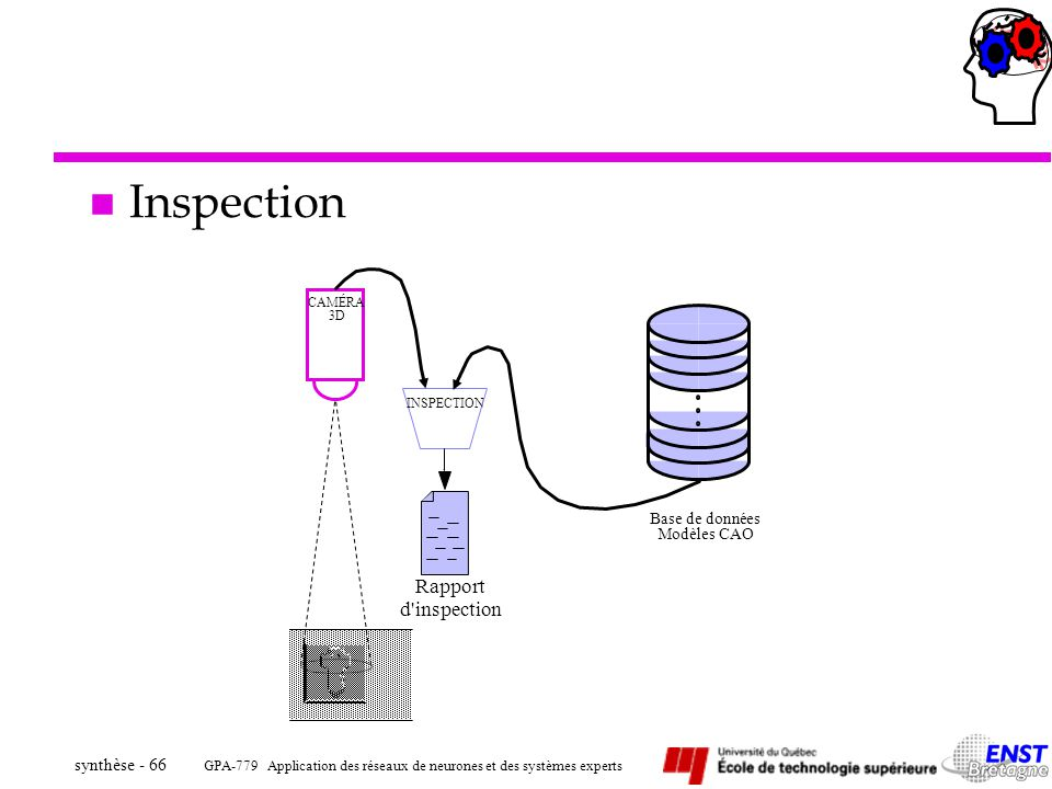 Inspection Rapport d inspection Base de données Modèles CAO CAMÉRA 3D