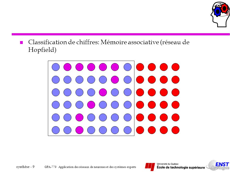 Classification de chiffres: Mémoire associative (réseau de Hopfield)