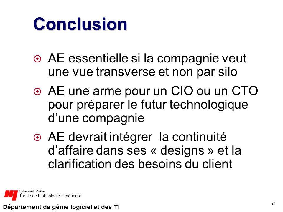 Conclusion AE essentielle si la compagnie veut une vue transverse et non par silo.
