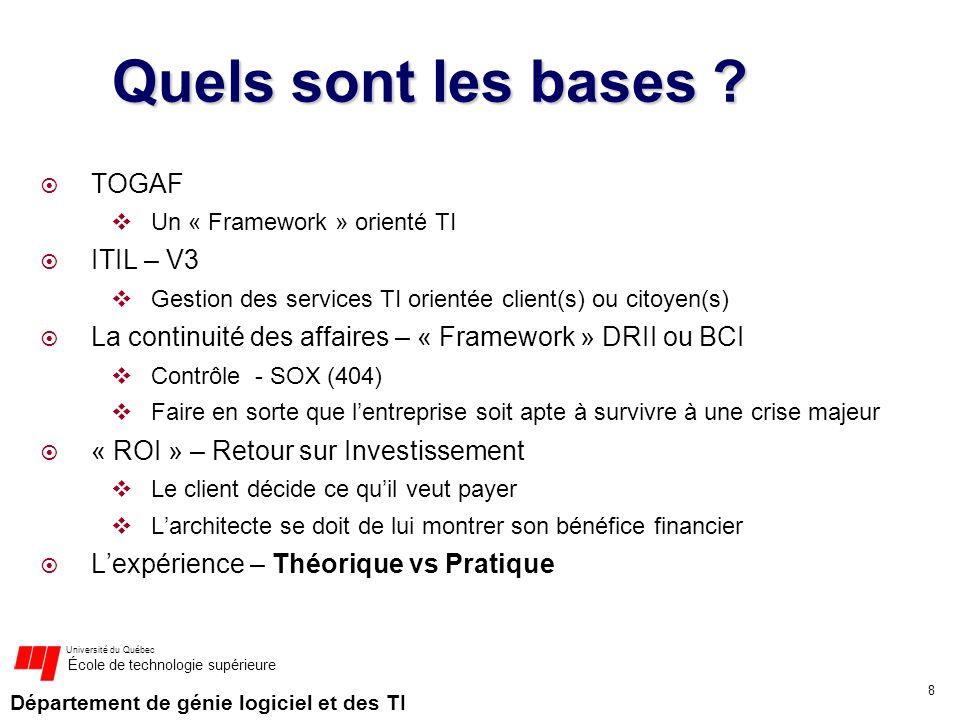 Quels sont les bases TOGAF ITIL – V3