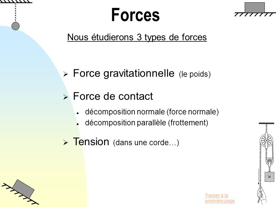 Forces Force gravitationnelle (le poids) Force de contact