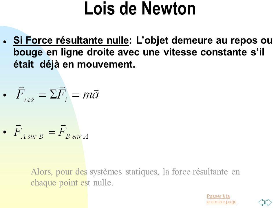 Lois de Newton Si Force résultante nulle: L'objet demeure au repos ou bouge en ligne droite avec une vitesse constante s'il était déjà en mouvement.