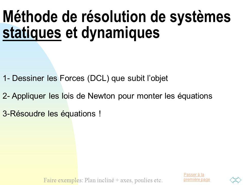 Méthode de résolution de systèmes statiques et dynamiques