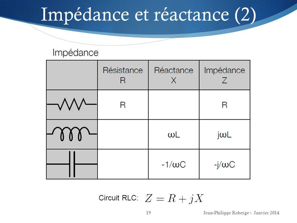 Impédance et réactance (2)